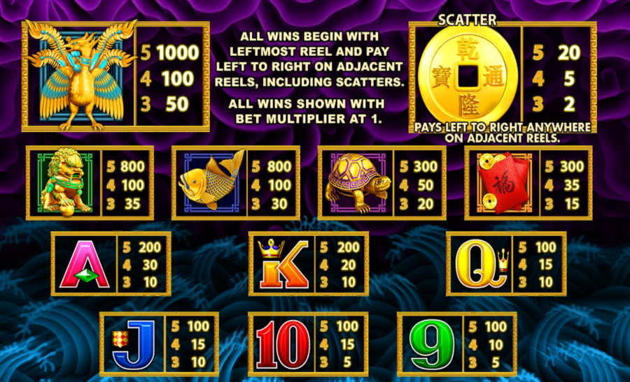 5 Dragons Rapid Aristocrat Free Slot Guide